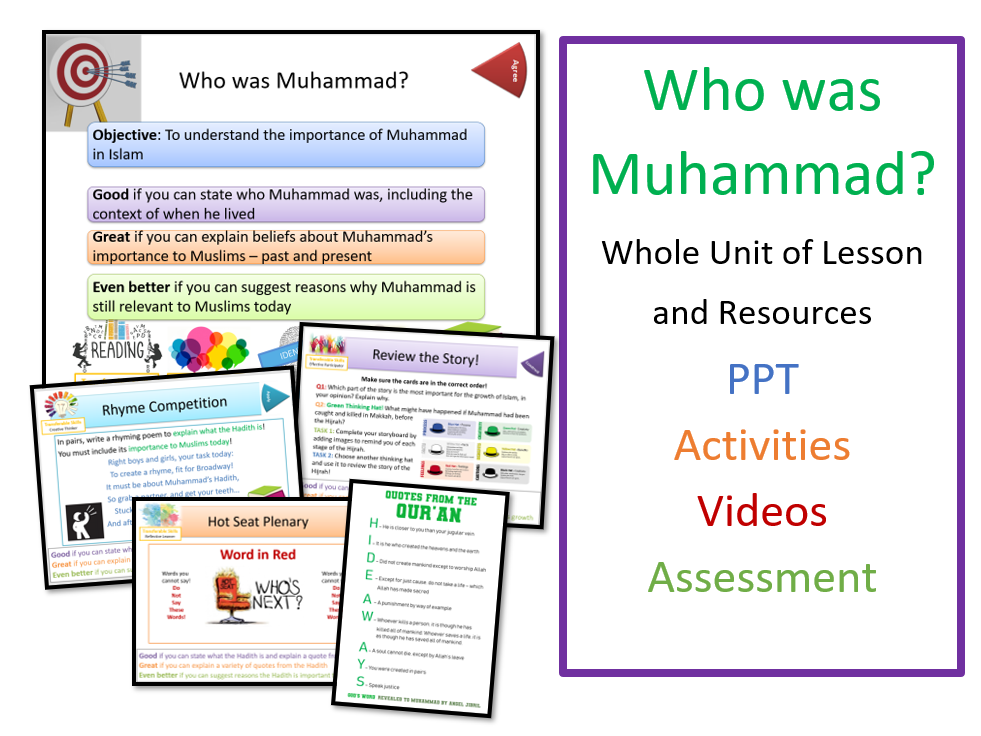 Who Was Muhammad? Enquiry-Based Unit of Work for KS3