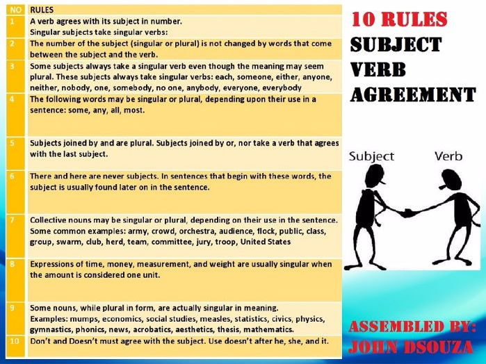 Subject Verb Agreement 10 Rules By John421969 Teaching Resources