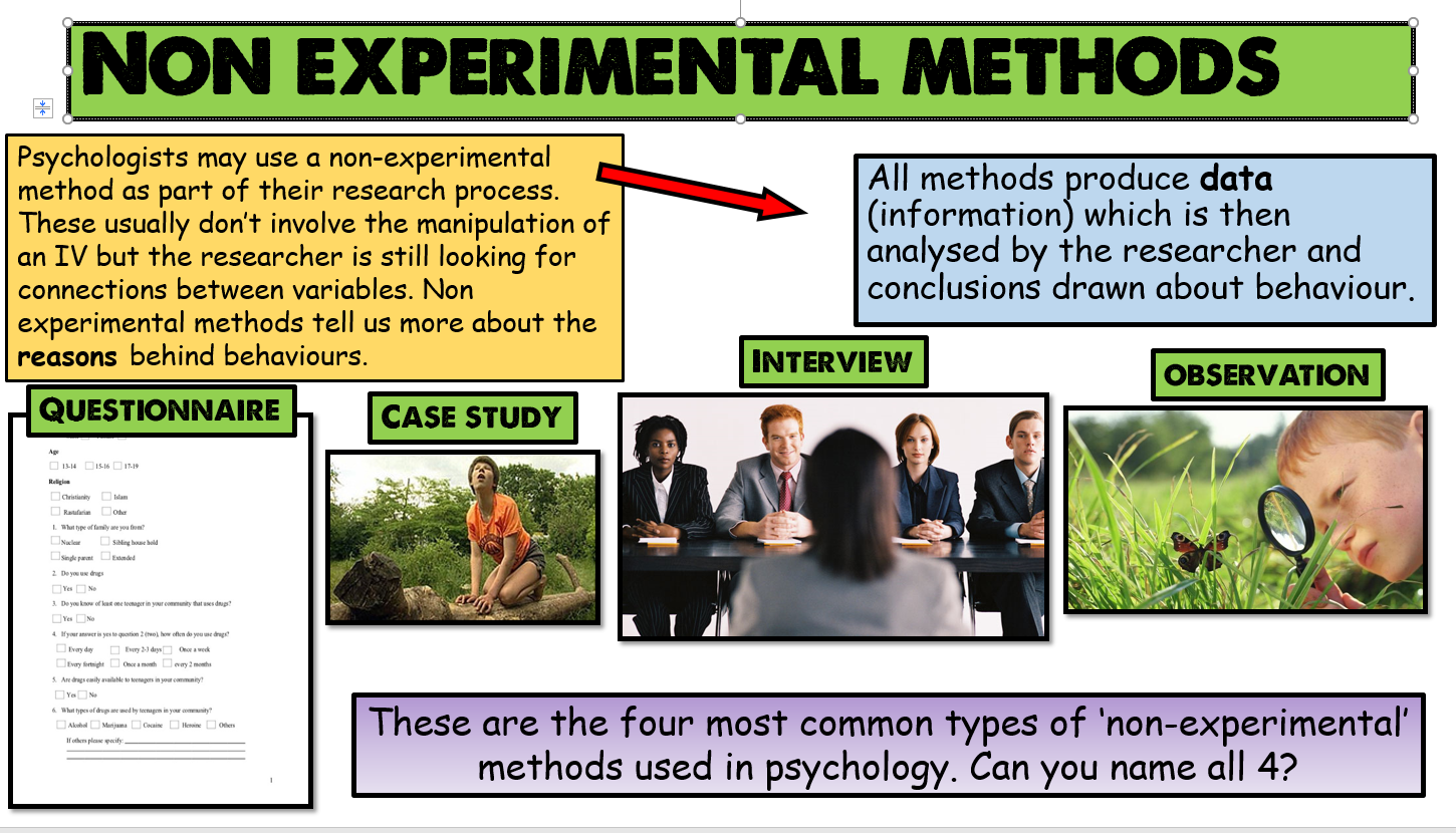 AQA GCSE New Spec Non experimental research methods