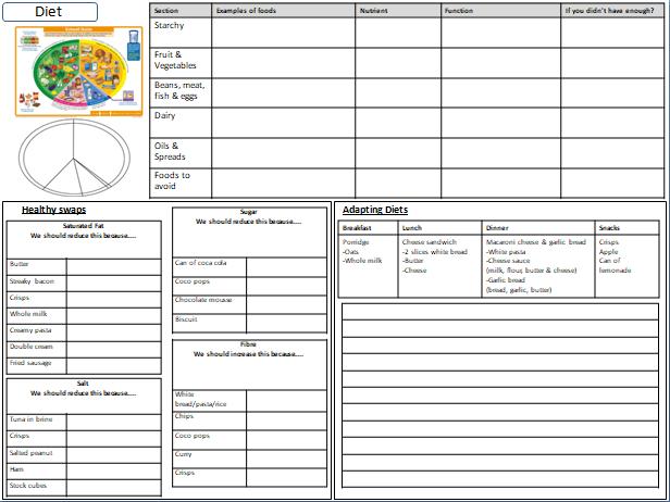 Diet,  Eatwell Guide, nutrients & adapting diets - Lesson, worksheet & knowledge organiser
