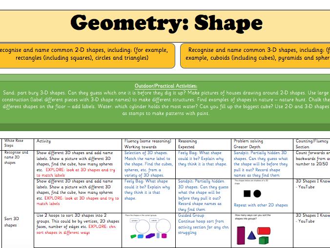 White Rose Year 1 Planning Block 3: Geometry (Shape)