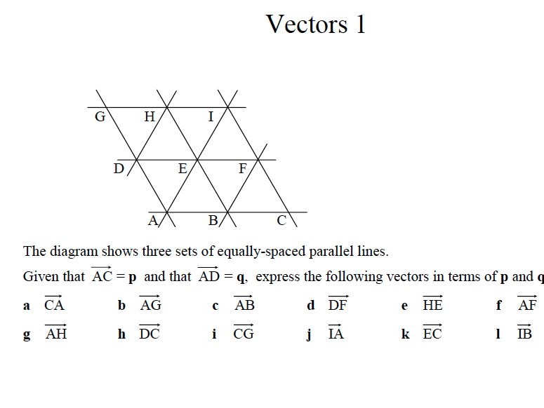 GCSE Maths Revision Vectors
