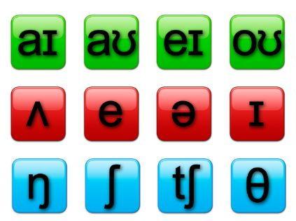 Phonetic chart - vowel sounds