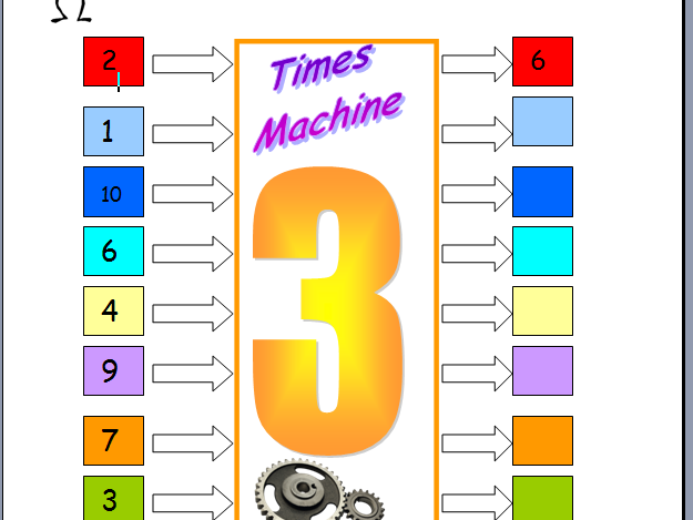 3 times table practice. 'Times Machine' fun worksheet, SEN
