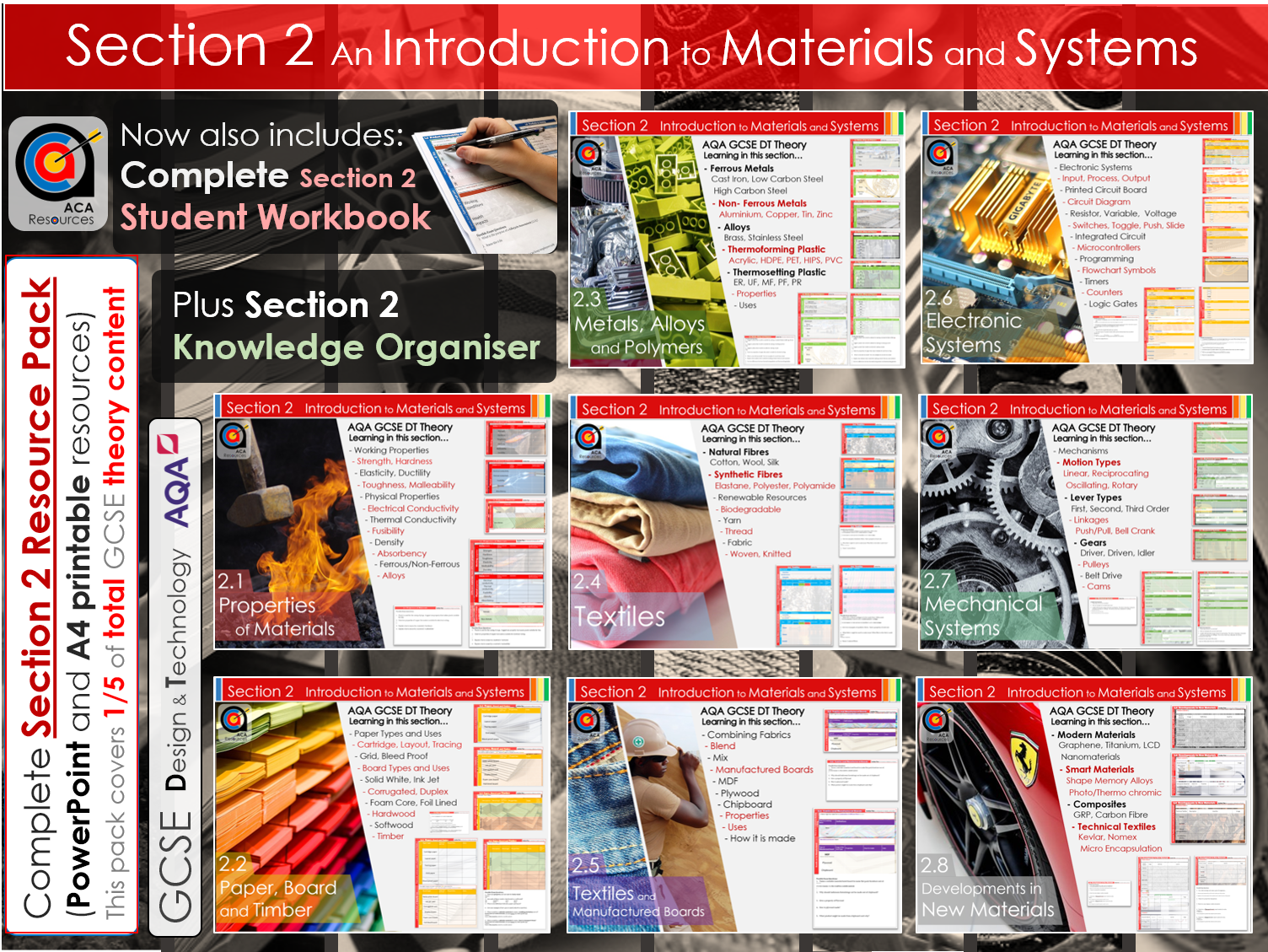 AQA GCSE DT -2- Introduction to Materials and Systems