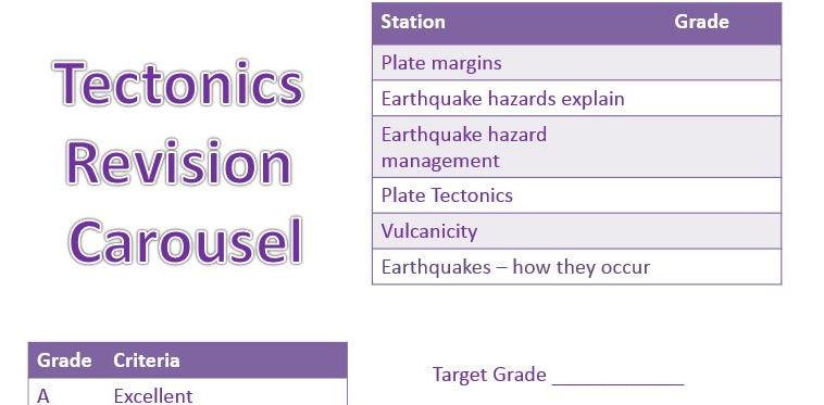 A Level; Tectonics / Hazardous Earth -  Carousel