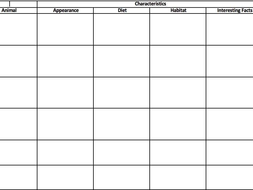 Animal characteristics grid