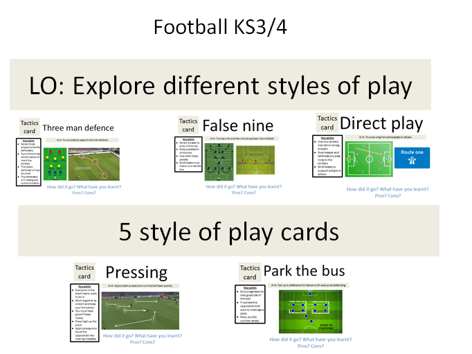 Football tactics cards