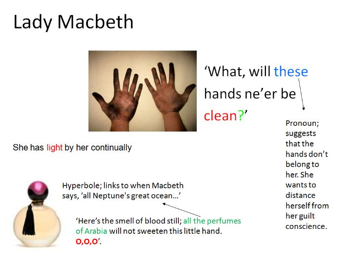 how to start an essay on lady macbeth You are, of course, free to add your own analysis and understanding of the plot or themes to them for your essay using the essay topics below in conjunction with the list of important quotes from macbeth at the bottom of the page, you should have no trouble connecting with the text and writing an excellent essay.