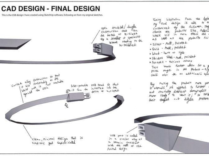 KS4 Product Design Teacher Modelling Examples