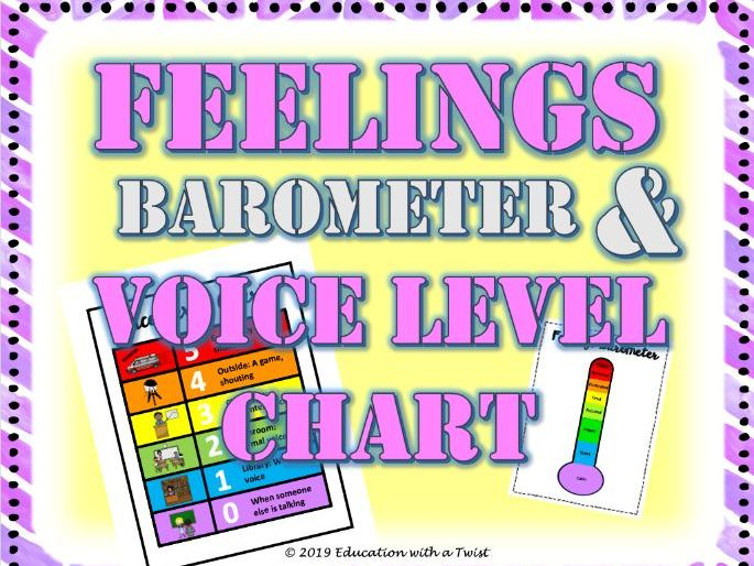 Voice Level Visual and Feelings Barometer Chart