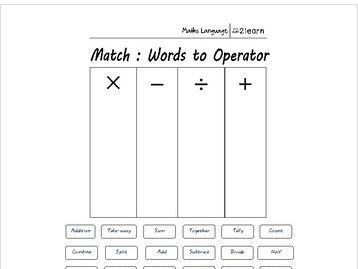 Math Language - Number Operators Worksheet for 9-16 year olds