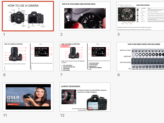 How to use a camera & Guide  (CPD)