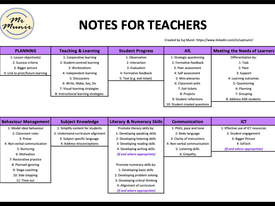 Notes for Teachers