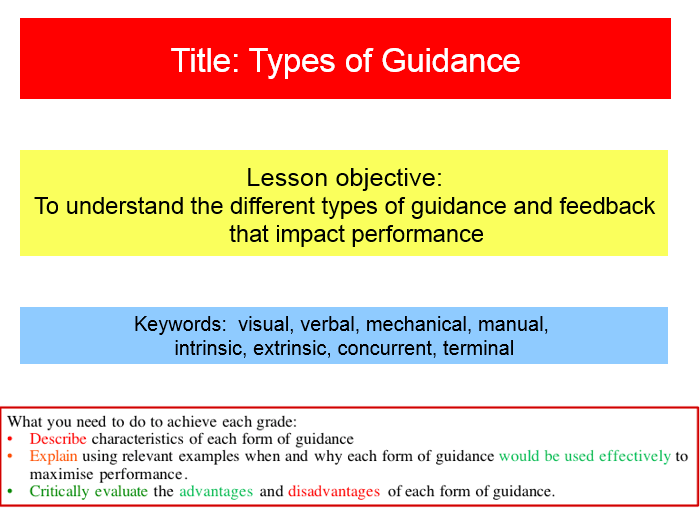 Types of Guidance in Sport