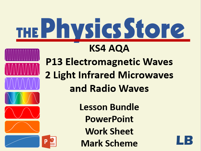 KS4 Physics AQA P13 2 Light Infrared Microwaves and Radio Waves Lesson Bundle