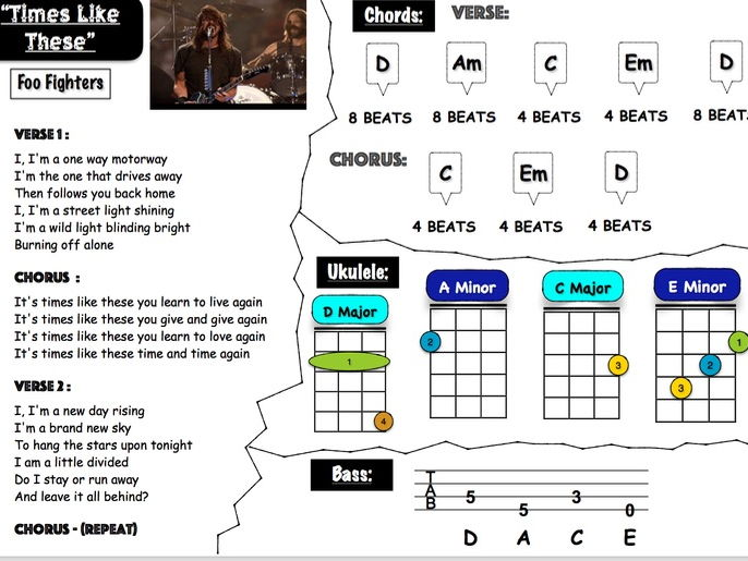 Rock music group lead sheets (Foo Fighters, Paramore & You Me At Six)