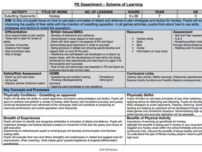 Core PE - Hockey - Yr 7 Scheme of Work & 9 x Lesson Plan Outlines