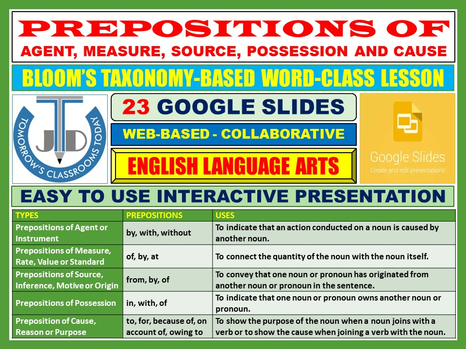 PREPOSITIONS OF AGENT, MEASURE, SOURCE, POSSESSION, CAUSE: 23 GOOGLE SLIDES