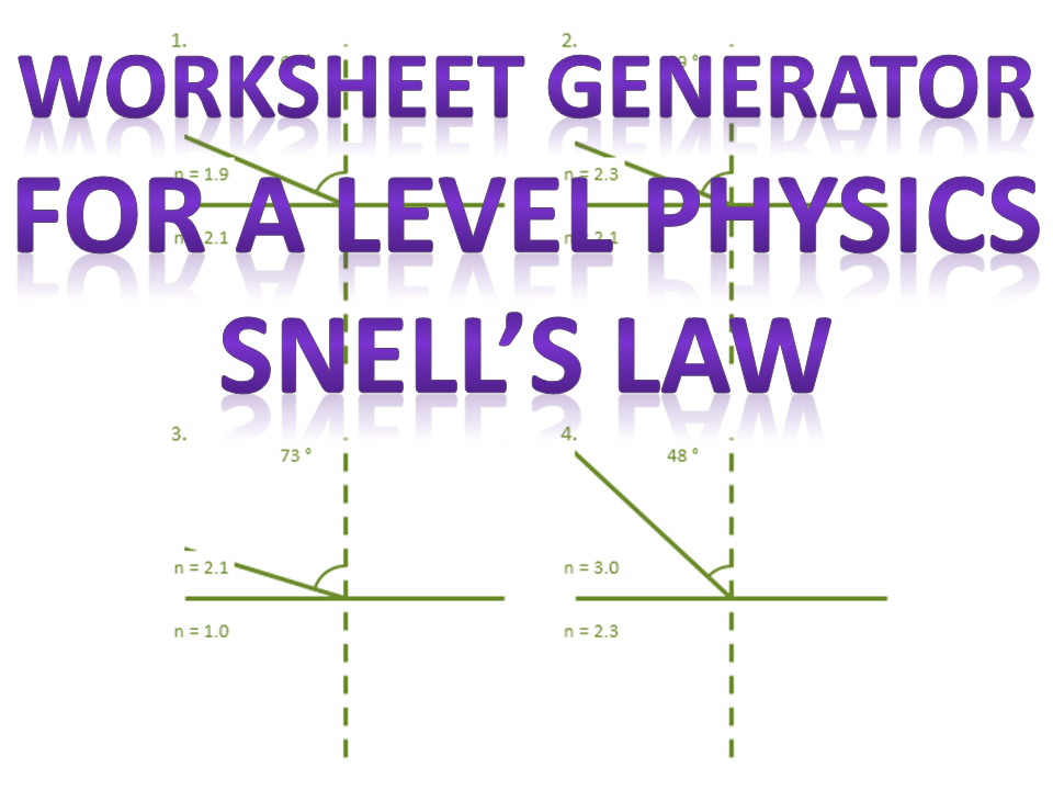 Snell's law refraction question generator