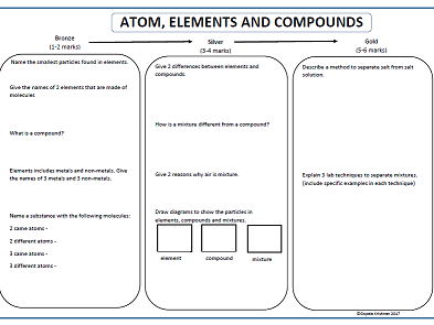 Atoms, Elements and Compounds - Revision Mat