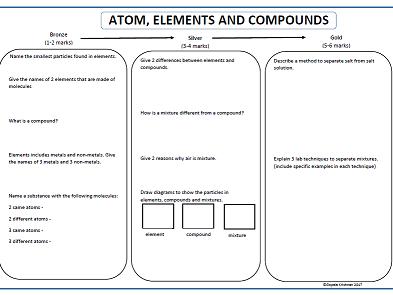 Atoms, Elements and Compounds - Revision Mat