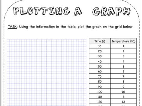 Plotting Graphs, Anomalies and Calculating Mean