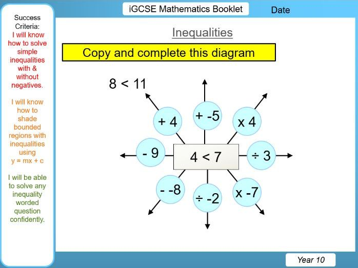 iGCSE Booklet - Inequalities