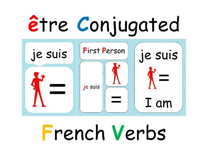 French Verbs Conjugated: être (5 resources!)