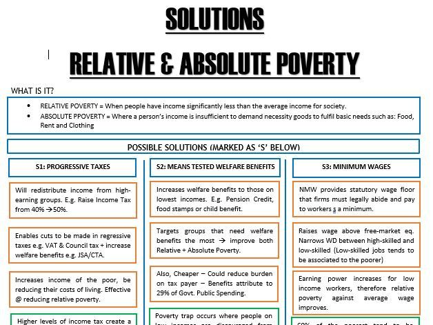 A-Level - Economics - Solutions to Poverty