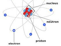 ATOMIC STRUCTURE WORKSHEETS WITH ANSWERS