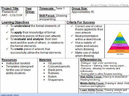 Gcse Art Design Revision Resources Notes Tes