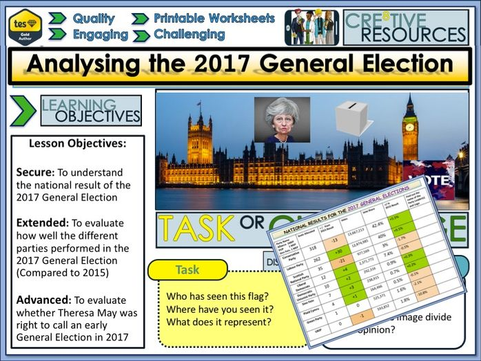 General Election 2017 + Voting