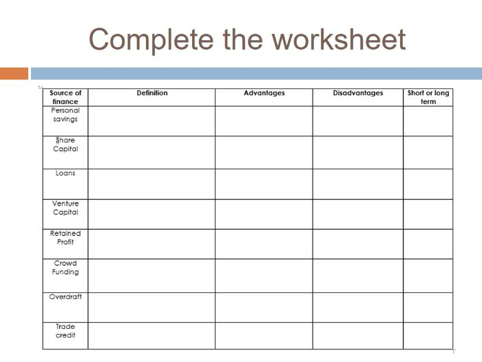 Sources of finance PowerPoint and worksheet