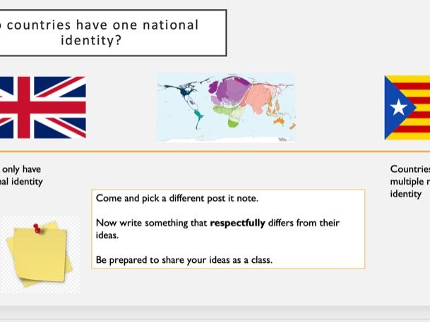 Geography KS3 Borders Lesson 4