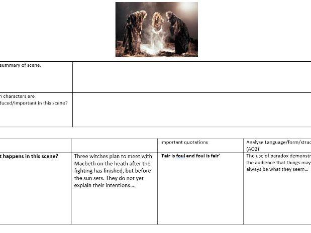 Macbeth Revision Summary Sheets