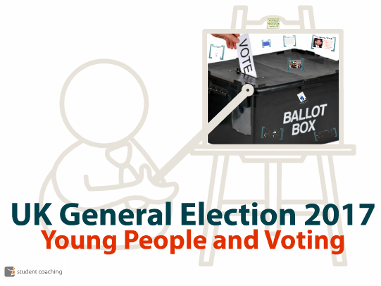 UK General Election 2017 - Young People and voting