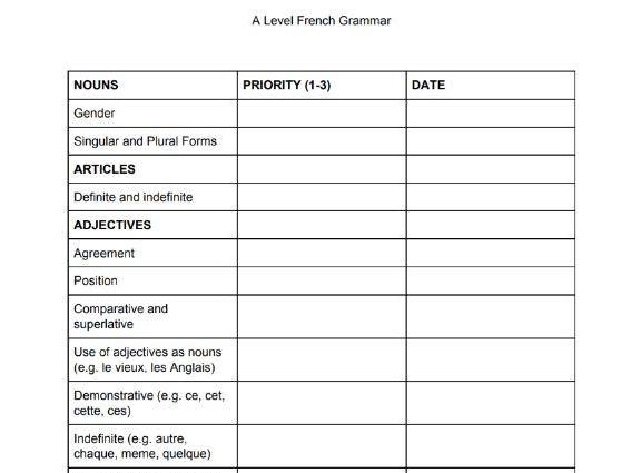 A Level French Grammar Checklist