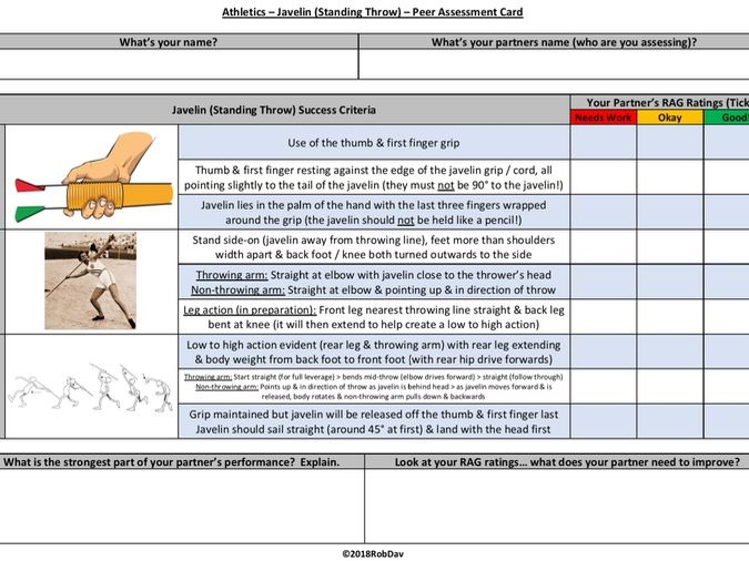 PE Dept - Athletics - Javelin Peer Assessment & Coaching Card