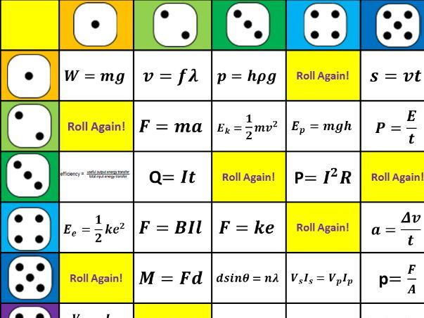 Rearranging equations - Dice game