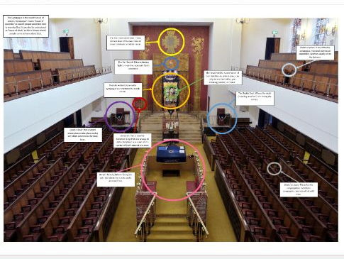 Features of a Synagogue - Label the Synagogue