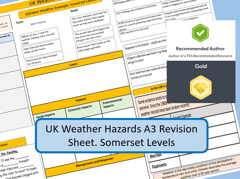 AQA 9- 1 Revision Sheet UK Weather Hazards, Somerset Levels