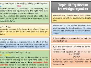 Topic 10 equilibrium knowledge organiser