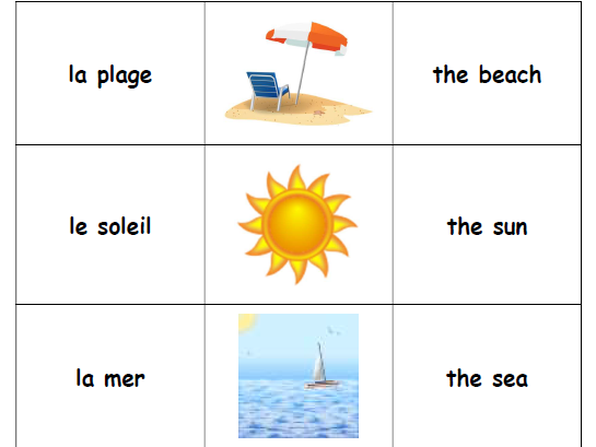 At the beach French vocabulary