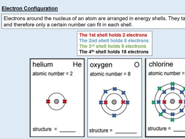 AQA GCSE Physics (4.4.1.1) Atomic structure - The structure of the atom