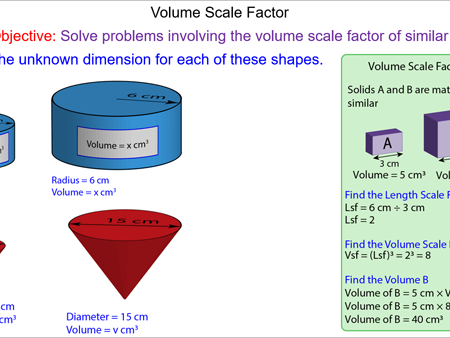 Volume of Similar Shapes and Volume Scale Factor