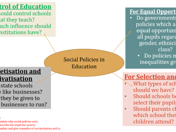 Examples Of Social Policy >> Aqa Sociology Education Social Policy By Issyhoolesocsci