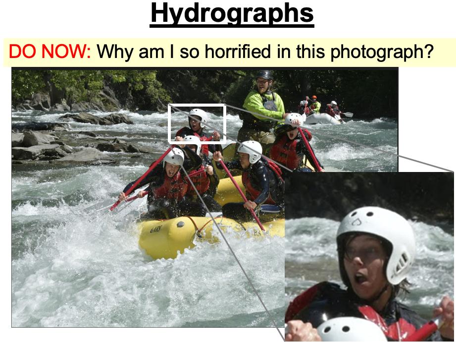 IGCSE Edexcel 9-1 Geography Rivers Hydrographs