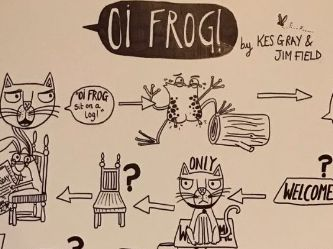 Oi Frog Story Map