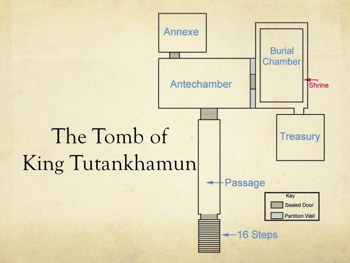 Tutankhamun Artefacts 2 Powerpoints